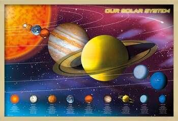 Poster encadré Solar system